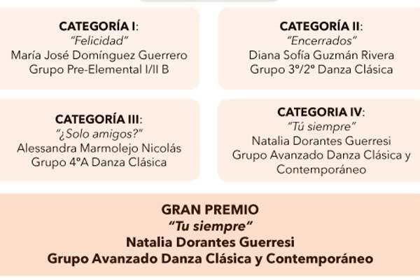PREMIACIÓN DEL CONCURSO DE COREOGRAFÍAS